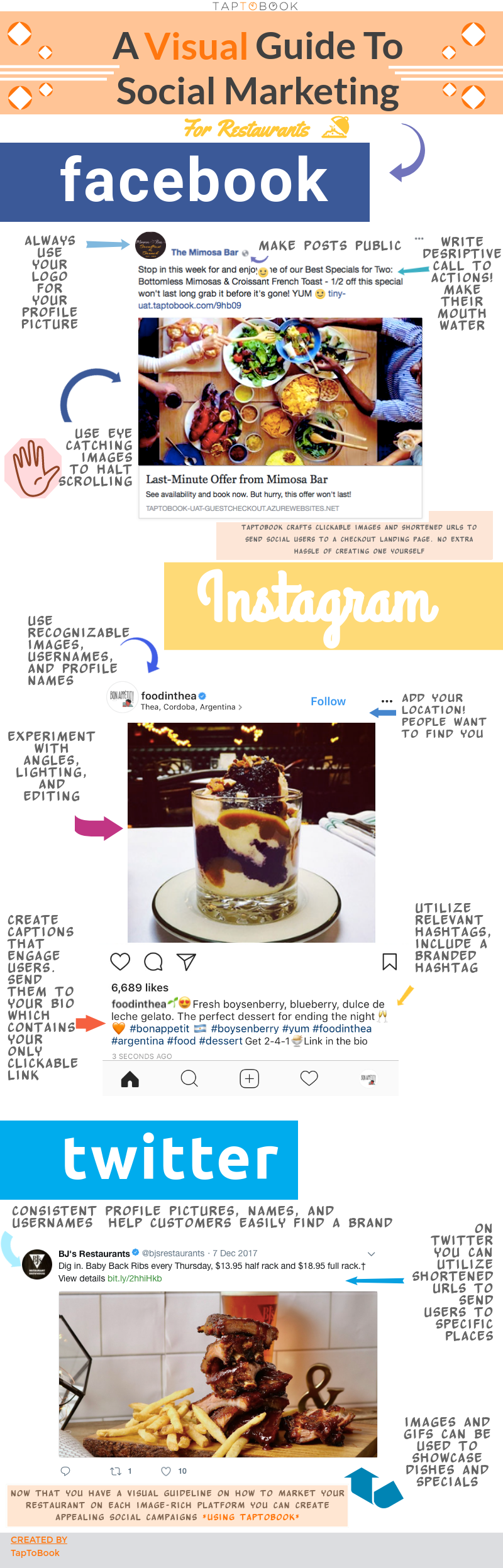 HOW TO MARKET RESTAURANT ON SOCIAL MEDIA | TapToBook